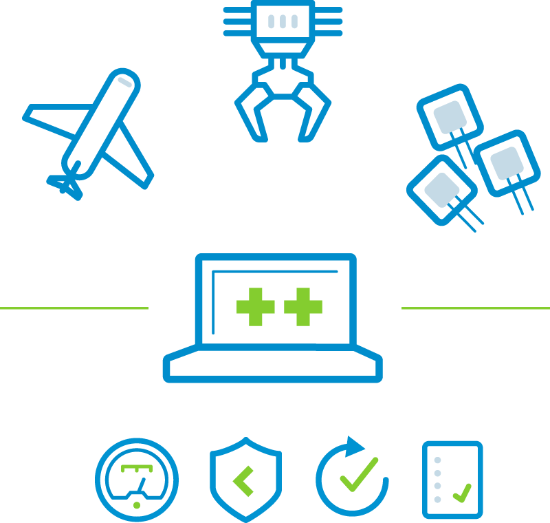 Parasoft Embedded Software Testing Solutions
