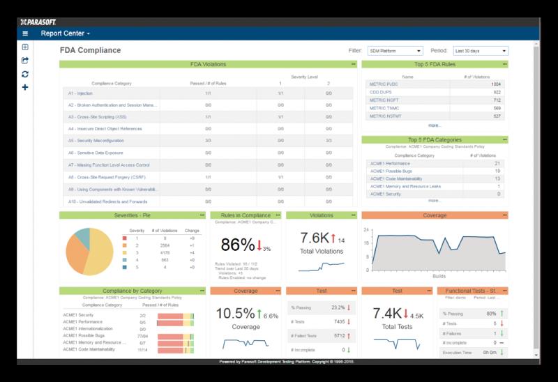 Parasoft FDA Compliance Dashboard
