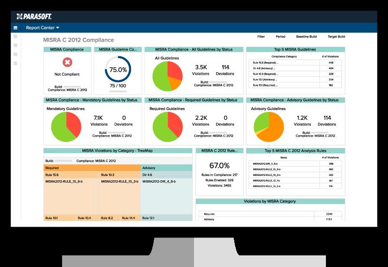 Parasoft DTP MISRA Compliance Dashboard