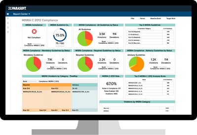 Parasoft DTP MISRA Compliance Dashboard